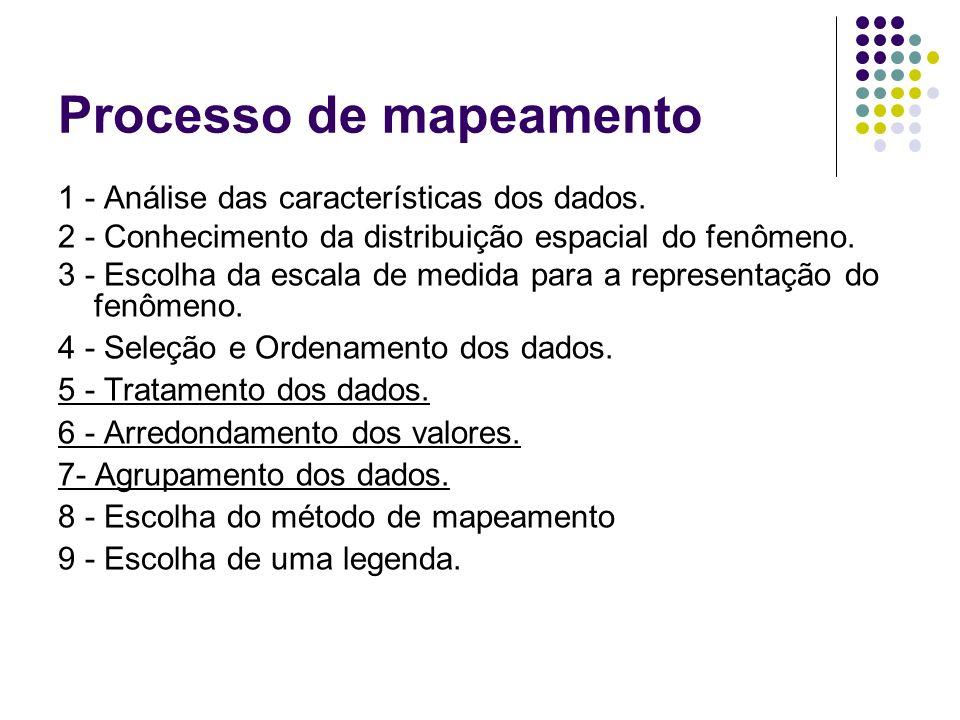 Processo de mapeamento 1 - Análise das características dos dados. 2 - Conhecimento da distribuição espacial do fenômeno. 3 - Escolha da escala de medi