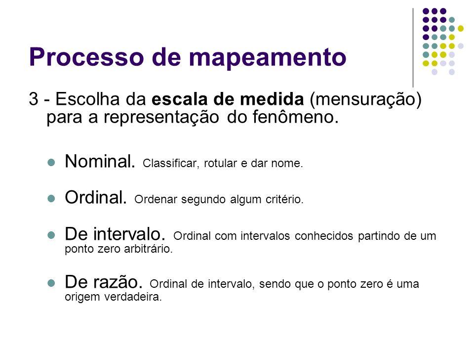 Processo de mapeamento 3 - Escolha da escala de medida (mensuração) para a representação do fenômeno. Nominal. Classificar, rotular e dar nome. Ordina