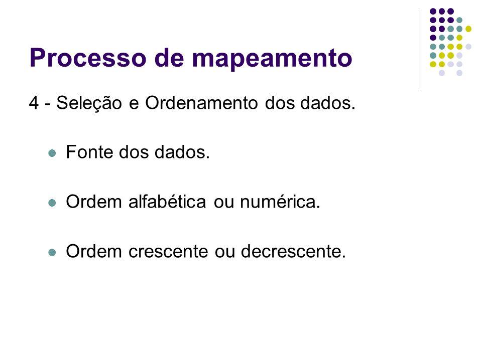 Processo de mapeamento 4 - Seleção e Ordenamento dos dados. Fonte dos dados. Ordem alfabética ou numérica. Ordem crescente ou decrescente.