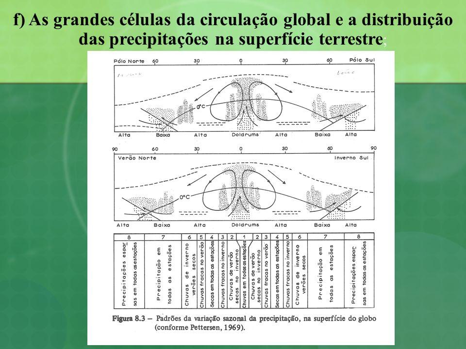 f) As grandes células da circulação global e a distribuição das precipitações na superfície terrestre ;
