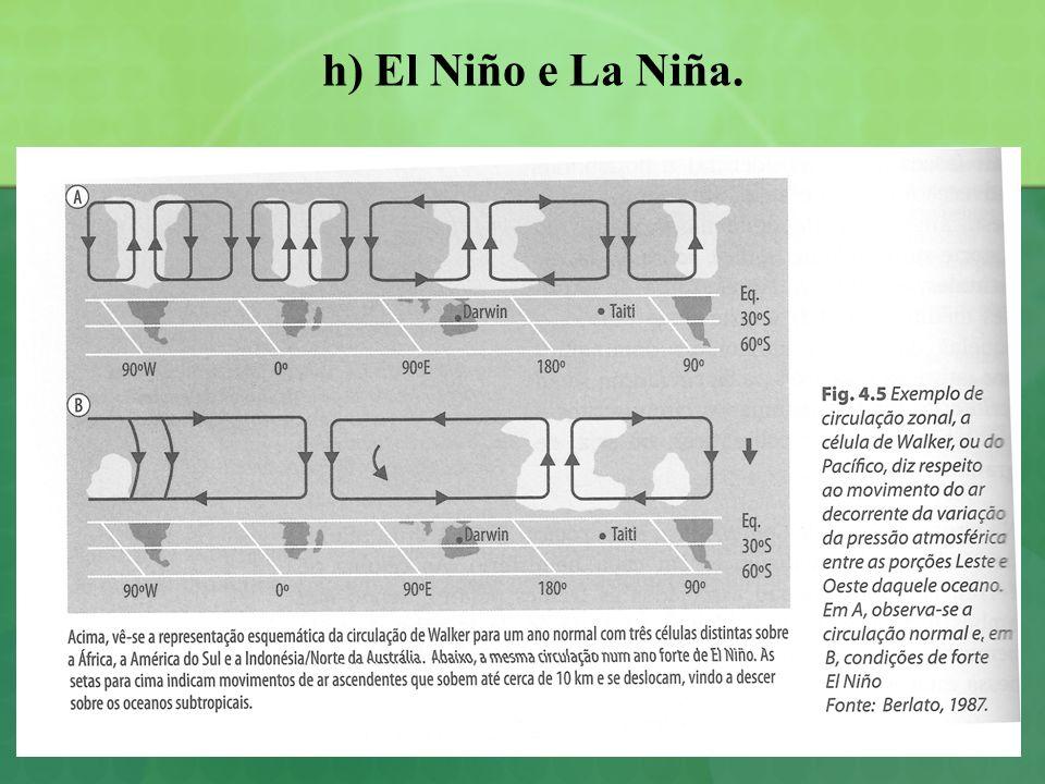 h) El Niño e La Niña.