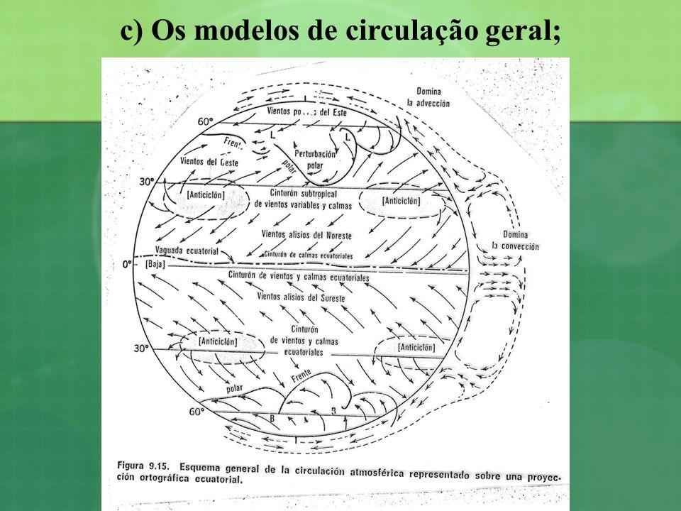 c) Os modelos de circulação geral;