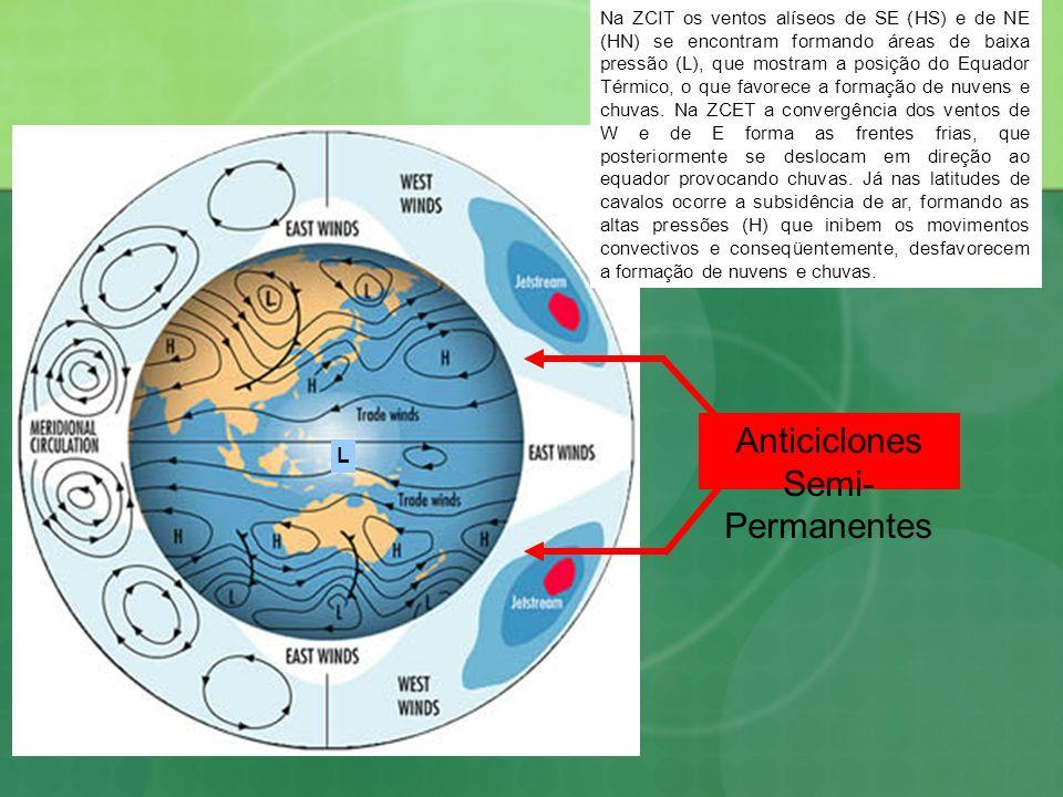 Anticiclones Semi- Permanentes Na ZCIT os ventos alíseos de SE (HS) e de NE (HN) se encontram formando áreas de baixa pressão (L), que mostram a posiç