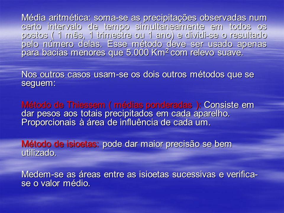 Média aritmética: soma-se as precipitações observadas num certo intervalo de tempo simultaneamente em todos os postos ( 1 mês, 1 trimestre ou 1 ano) e