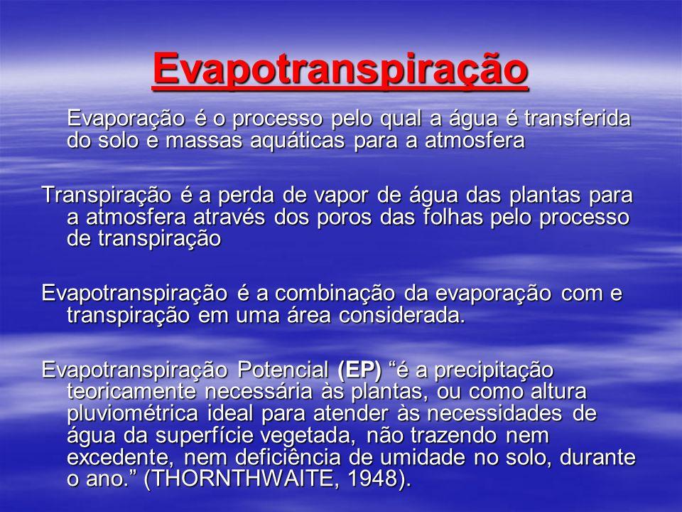 Evapotranspiração Evaporação é o processo pelo qual a água é transferida do solo e massas aquáticas para a atmosfera Transpiração é a perda de vapor d