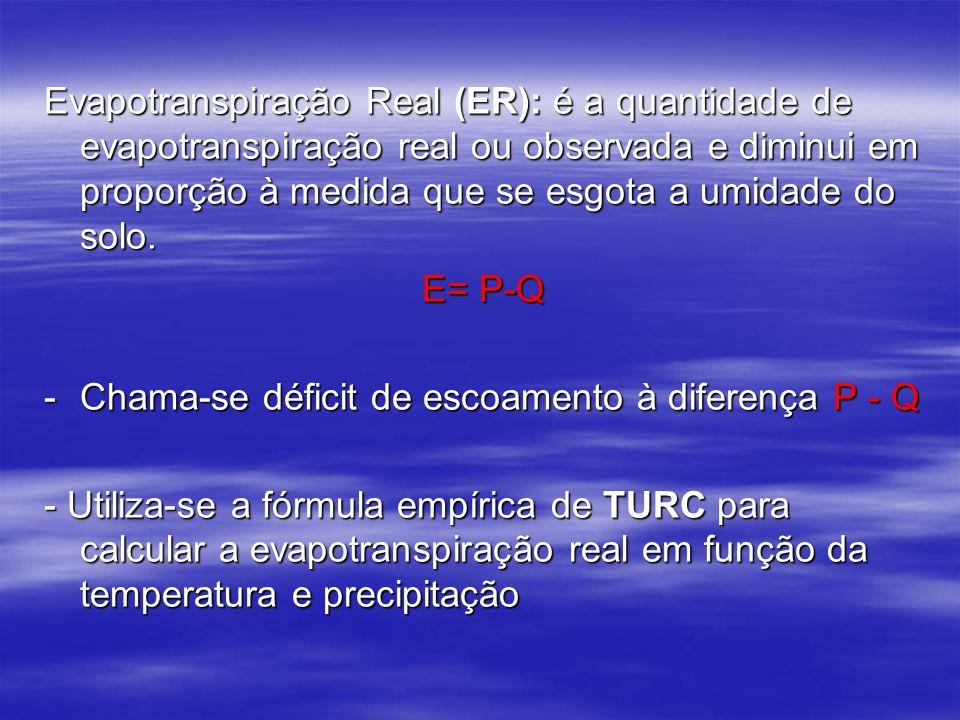 Evapotranspiração Real (ER): é a quantidade de evapotranspiração real ou observada e diminui em proporção à medida que se esgota a umidade do solo. E=