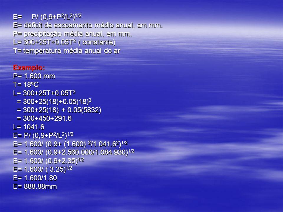 E= P/ (0,9+P 2 /L 2 ) 1/2 E= déficit de escoamento médio anual, em mm. P= precipitação média anual, em mm. L= 300+25T+0.05T 3 ( constante) T= temperat