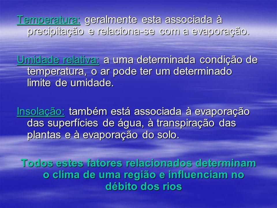 Temperatura: geralmente esta associada à precipitação e relaciona-se com a evaporação. Umidade relativa: a uma determinada condição de temperatura, o