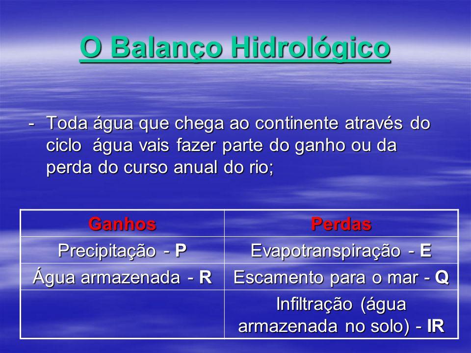 O Balanço Hidrológico -Toda água que chega ao continente através do ciclo água vais fazer parte do ganho ou da perda do curso anual do rio; GanhosPerd