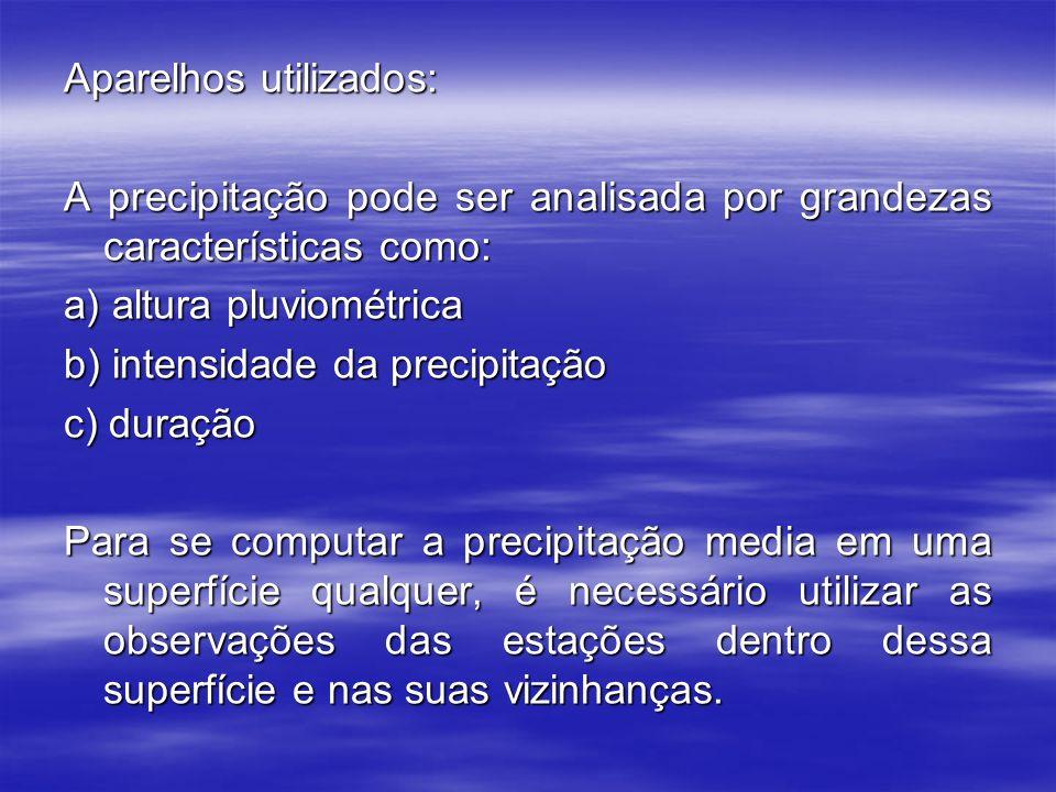 Aparelhos utilizados: A precipitação pode ser analisada por grandezas características como: a) altura pluviométrica b) intensidade da precipitação c)