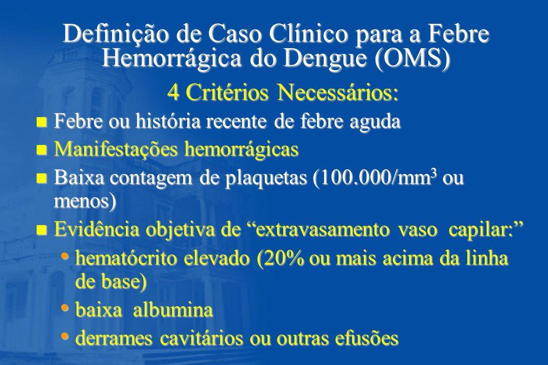Definição de Caso Clínico para a Febre Hemorrágica do Dengue (OMS) n Febre ou história recente de febre aguda n Manifestações hemorrágicas n Baixa con