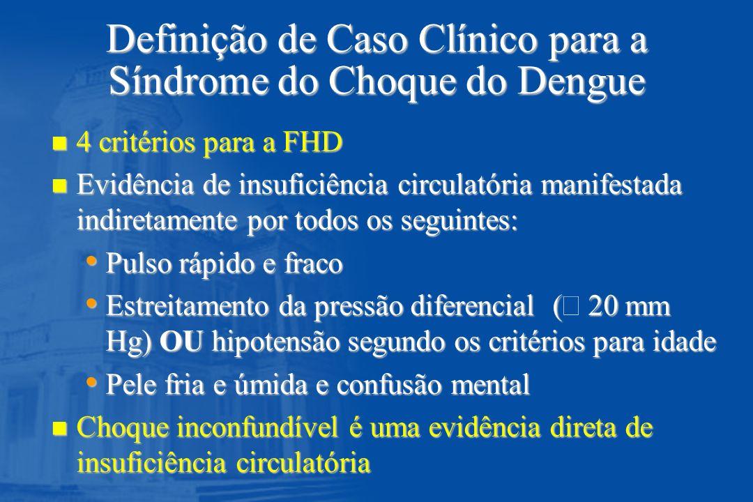 Definição de Caso Clínico para a Síndrome do Choque do Dengue n 4 critérios para a FHD n Evidência de insuficiência circulatória manifestada indiretam