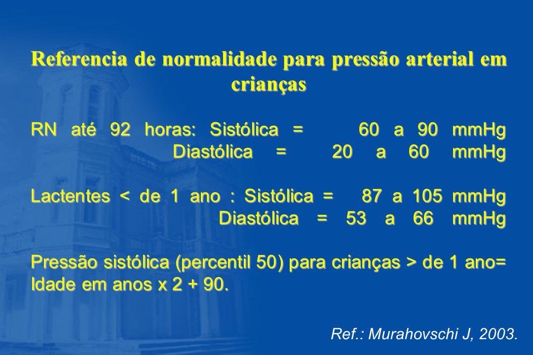 Referencia de normalidade para pressão arterial em crianças RN até 92 horas: Sistólica = 60 a 90 mmHg Diastólica = 20 a 60 mmHg Lactentes de 1 ano= Id