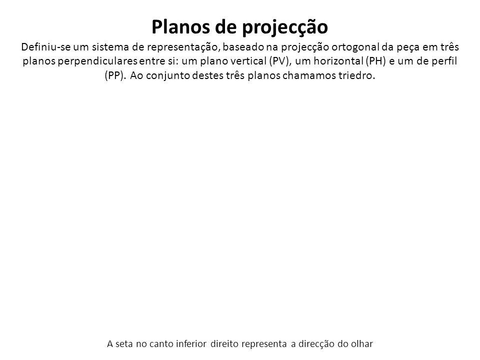 Planos de projecção Definiu-se um sistema de representação, baseado na projecção ortogonal da peça em três planos perpendiculares entre si: um plano v