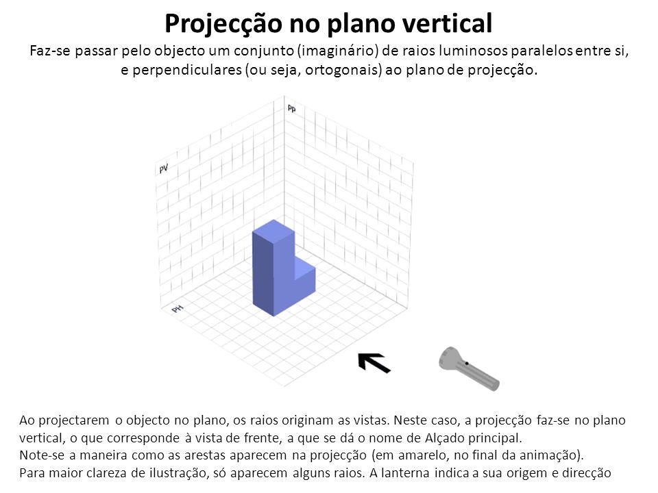 Projecção no plano vertical Faz-se passar pelo objecto um conjunto (imaginário) de raios luminosos paralelos entre si, e perpendiculares (ou seja, ort