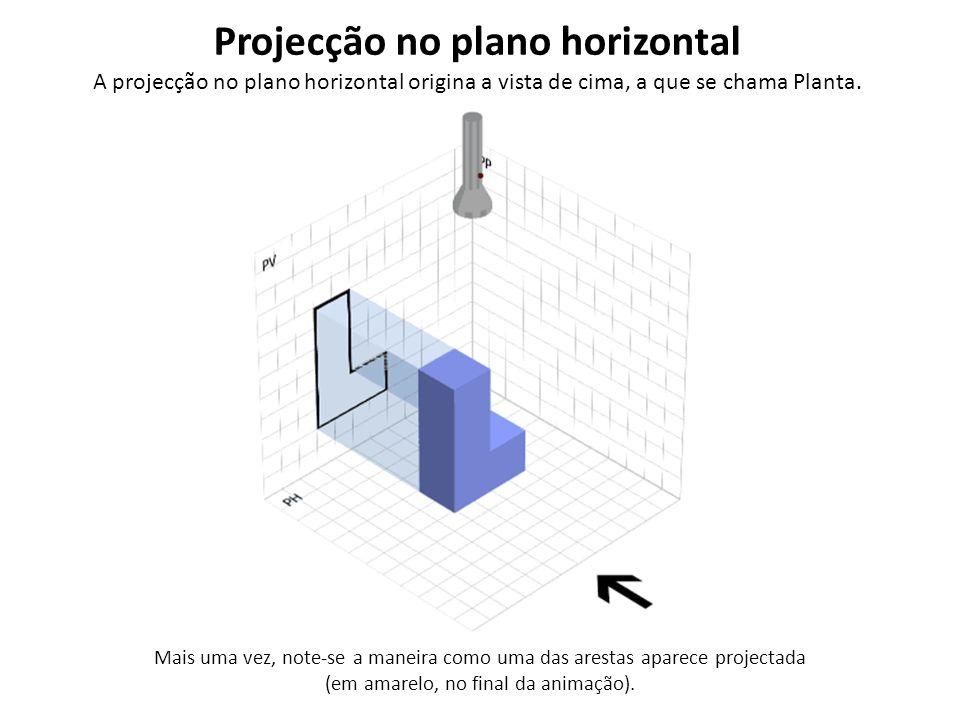 Projecção no plano horizontal A projecção no plano horizontal origina a vista de cima, a que se chama Planta. Mais uma vez, note-se a maneira como uma