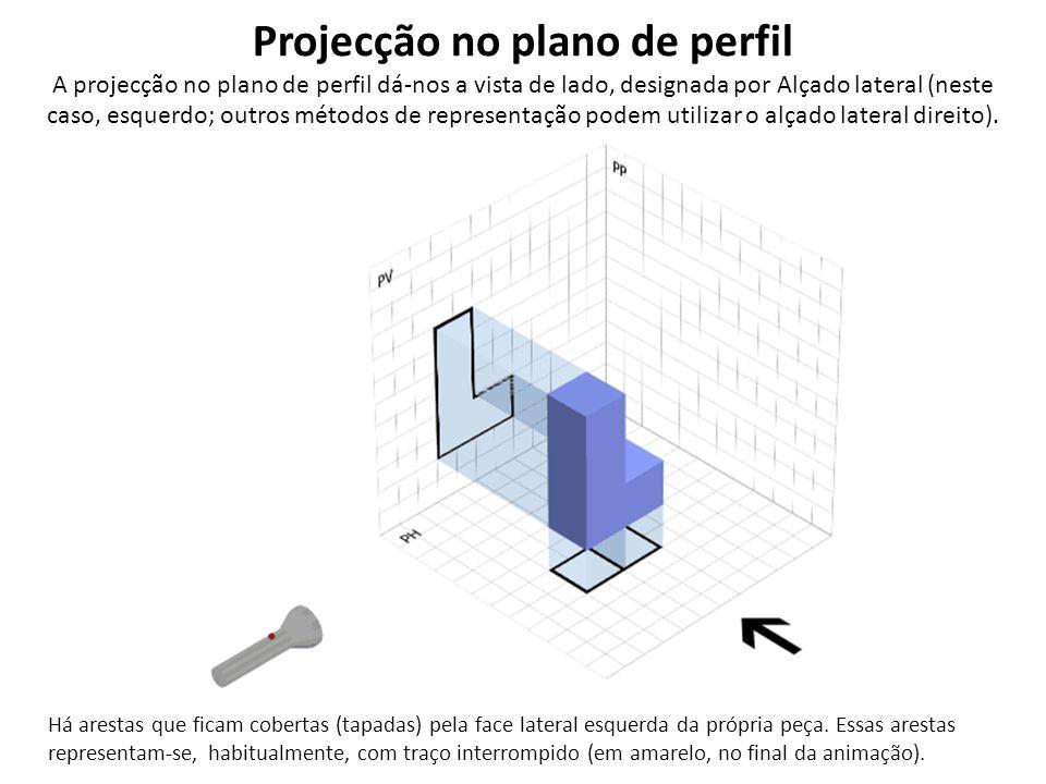 Projecção no plano de perfil A projecção no plano de perfil dá-nos a vista de lado, designada por Alçado lateral (neste caso, esquerdo; outros métodos