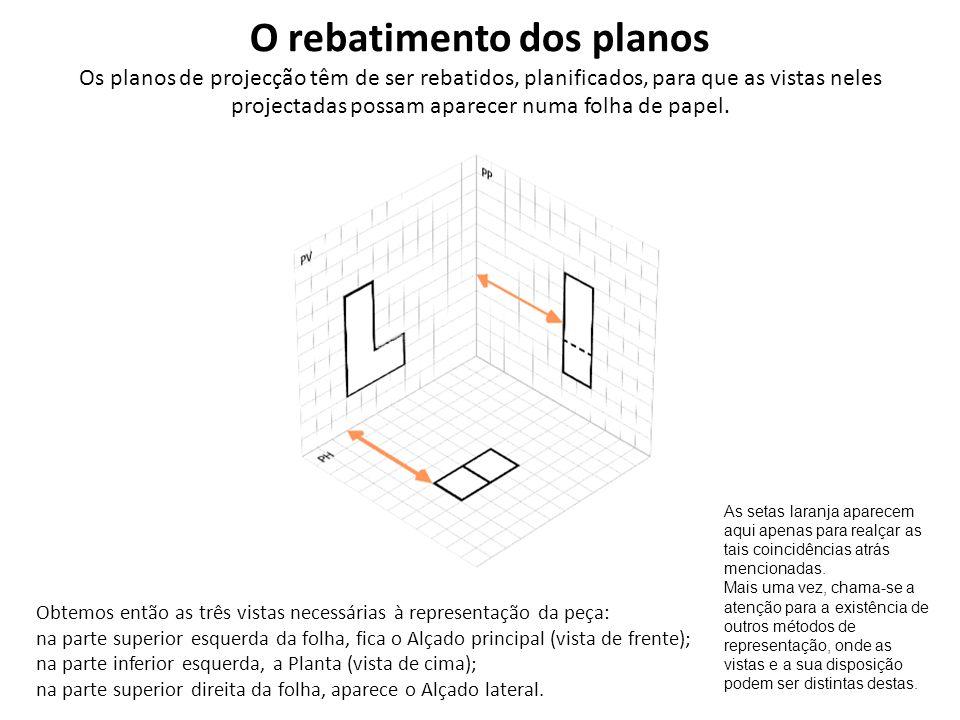 O rebatimento dos planos Os planos de projecção têm de ser rebatidos, planificados, para que as vistas neles projectadas possam aparecer numa folha de