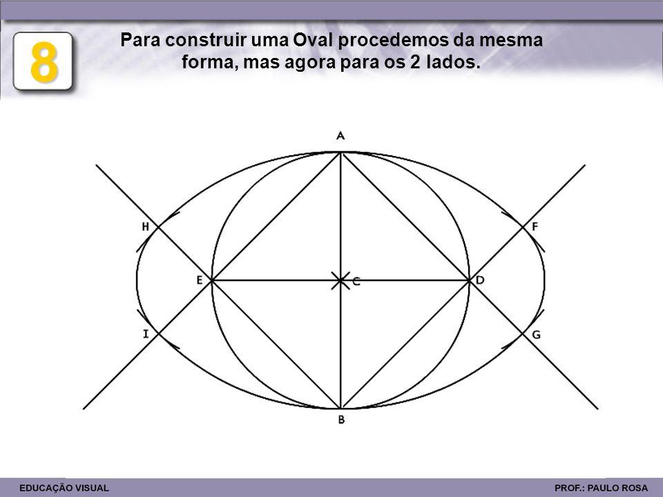8 Para construir uma Oval procedemos da mesma forma, mas agora para os 2 lados.