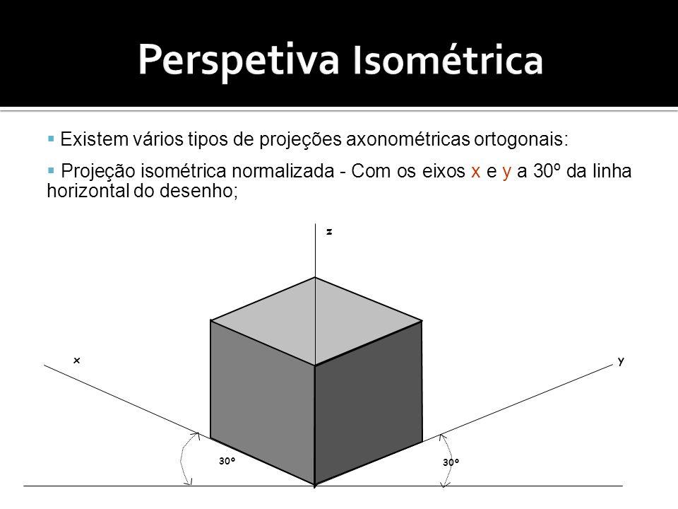 Existem vários tipos de projeções axonométricas ortogonais: Projeção isométrica normalizada - Com os eixos x e y a 30º da linha horizontal do desenho;
