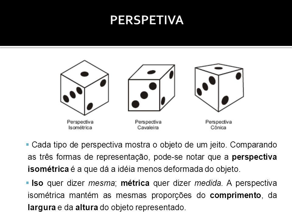 Cada tipo de perspectiva mostra o objeto de um jeito. Comparando as três formas de representação, pode-se notar que a perspectiva isométrica é a que d