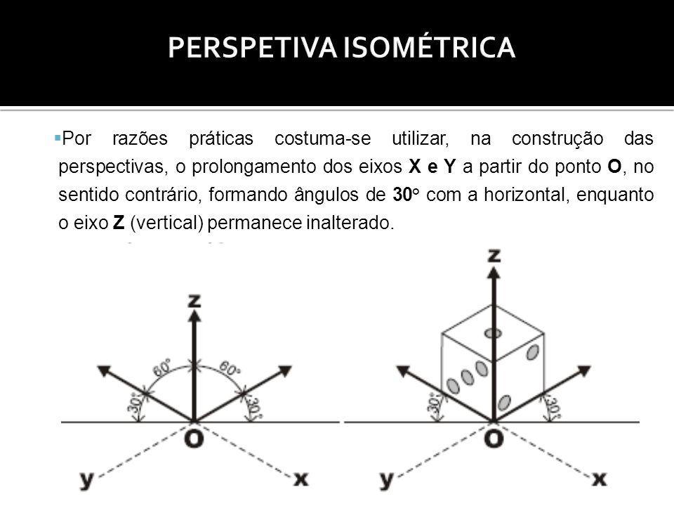Por razões práticas costuma-se utilizar, na construção das perspectivas, o prolongamento dos eixos X e Y a partir do ponto O, no sentido contrário, fo