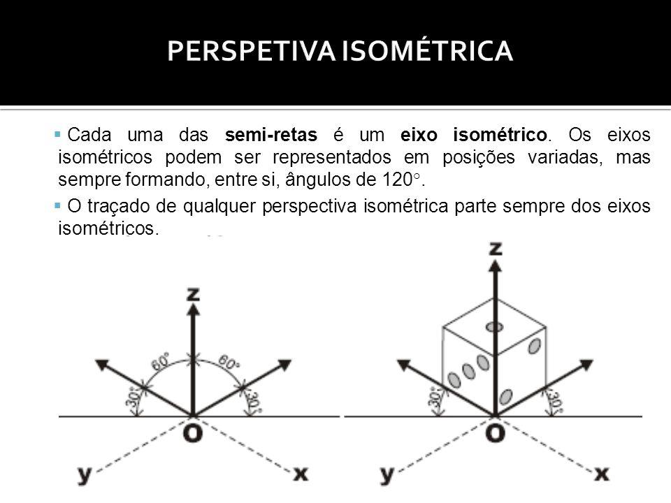 Cada uma das semi-retas é um eixo isométrico. Os eixos isométricos podem ser representados em posições variadas, mas sempre formando, entre si, ângulo