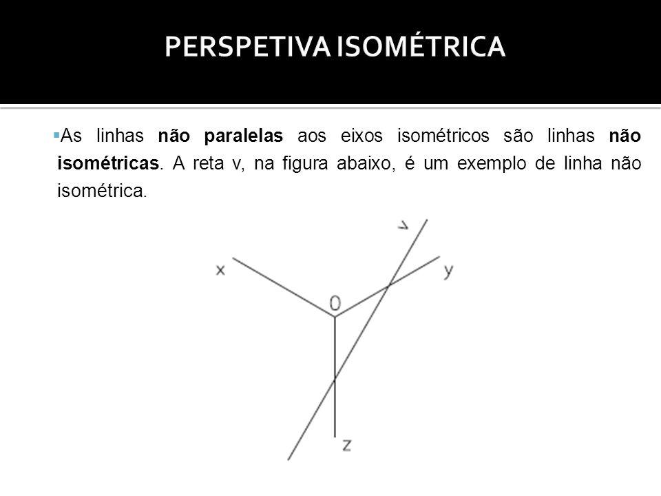 As linhas não paralelas aos eixos isométricos são linhas não isométricas. A reta v, na figura abaixo, é um exemplo de linha não isométrica.