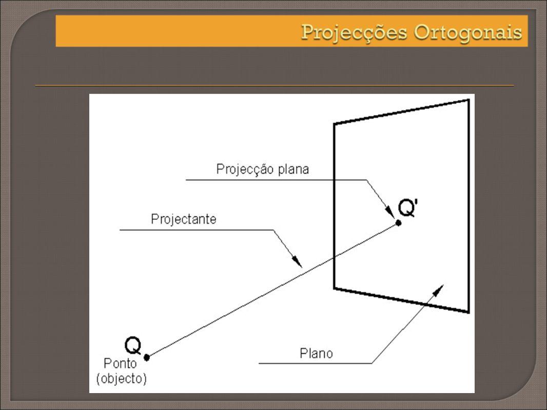 Projecção do ponto sobre o plano vertical Projecção de pontos (superfície / polígono) sobre o plano vertical