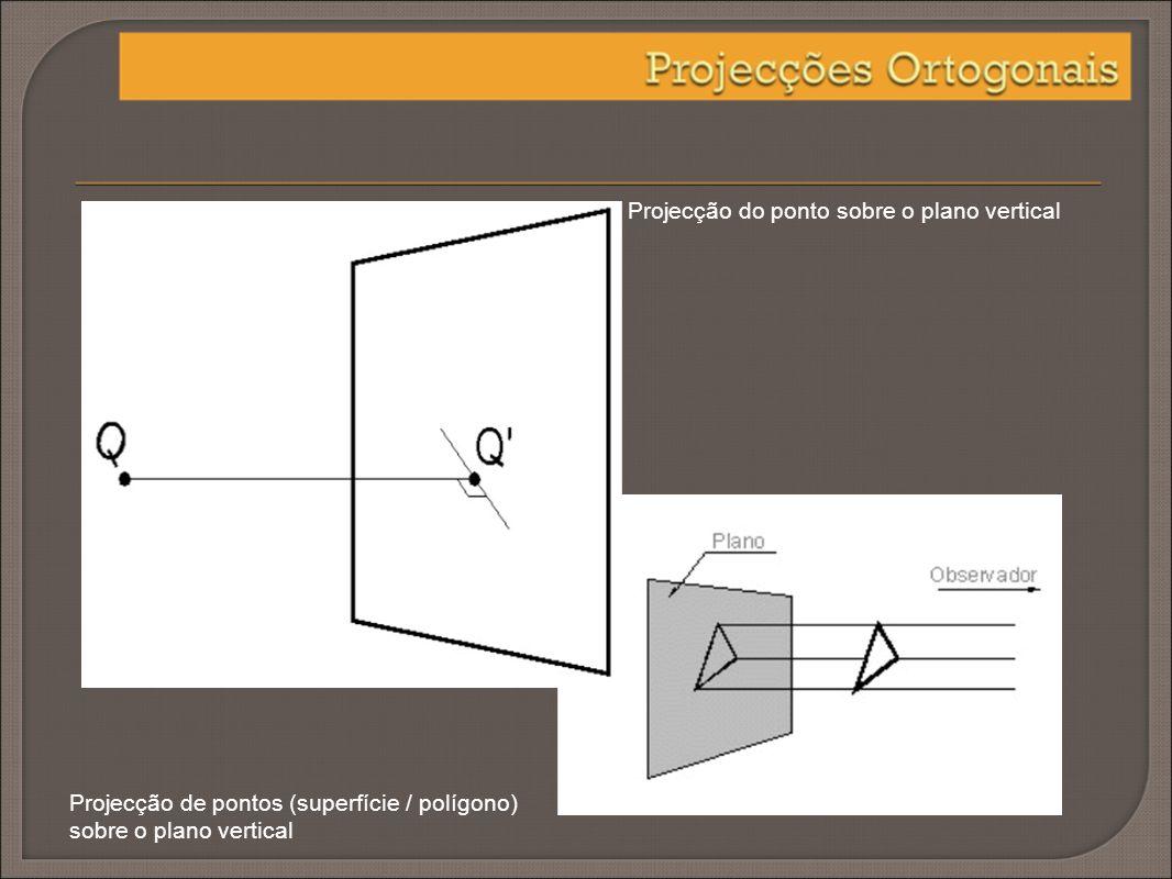 Projecção de pontos, que se encontram na mesma projectante, a sua projecção vertical sobre o plano vertical é coincidente.