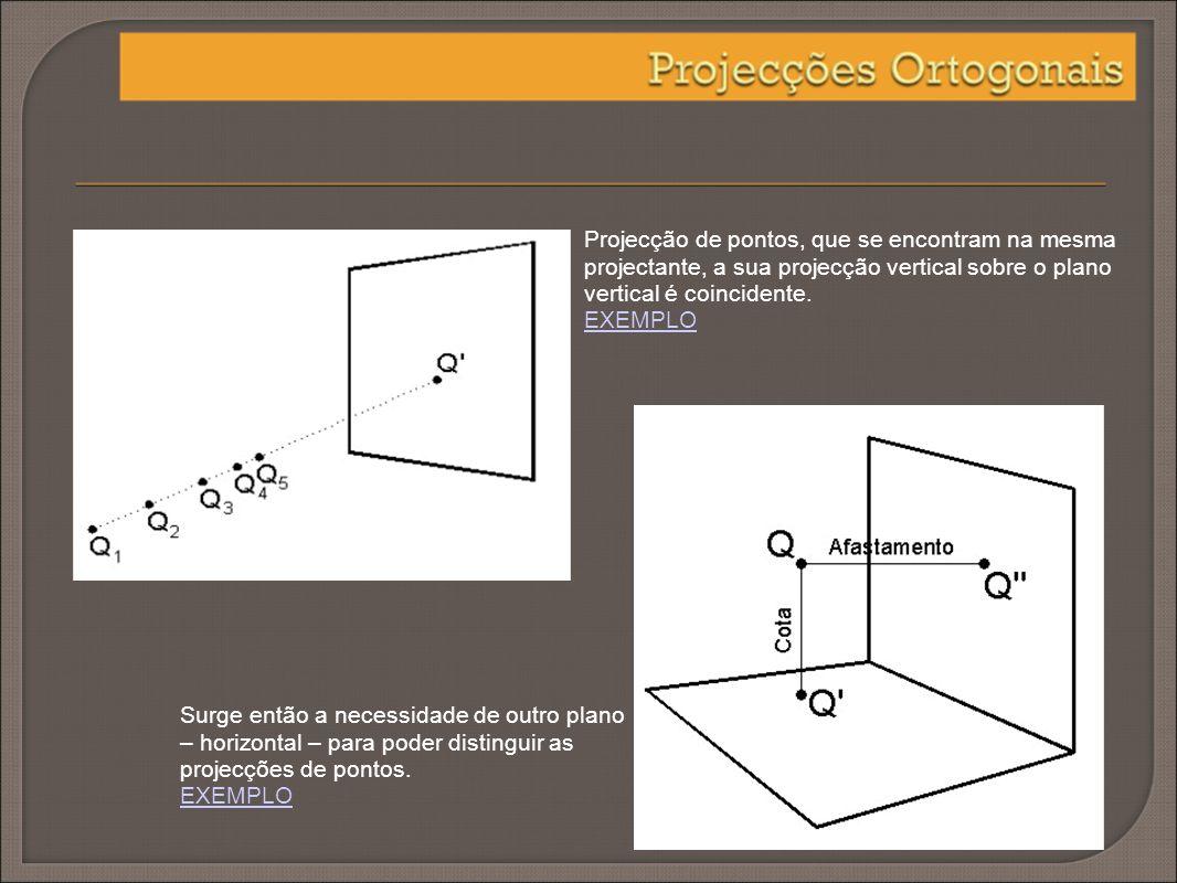 Projecção de pontos superfícies sólidos, sobre dois planos - vertical e horizontal.
