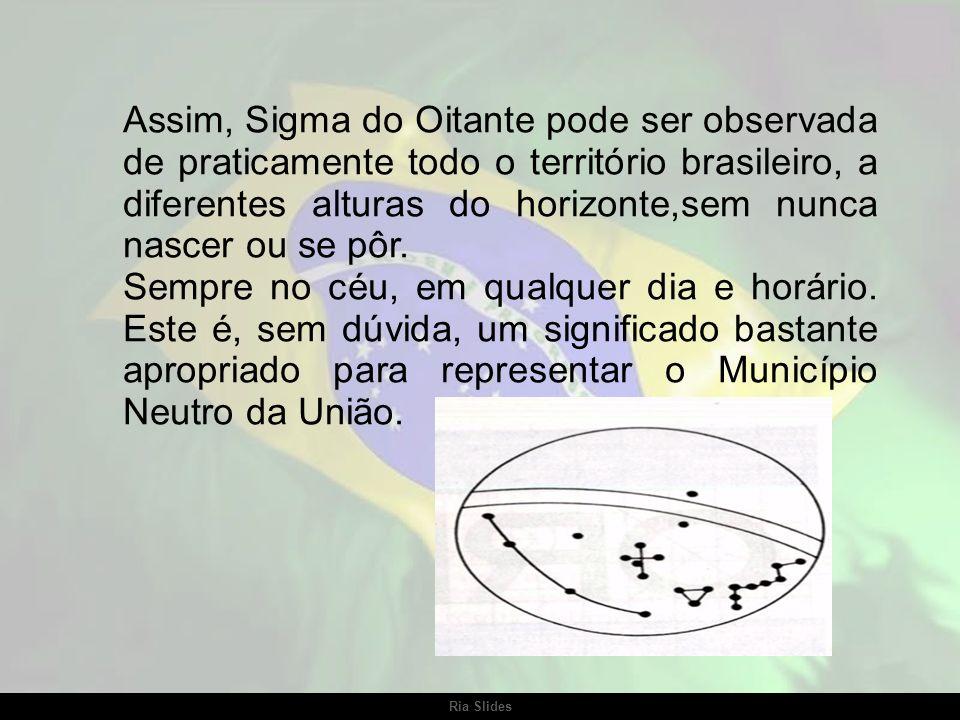 Ria Slides Muitos pensam que a estrela isolada representa o Distrito Federal Mas o Distrito Federal é representado por uma estrela mais significativa