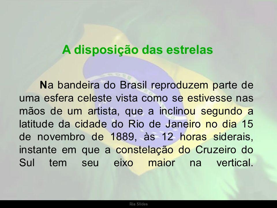 Ria Slides Assim, Sigma do Oitante pode ser observada de praticamente todo o território brasileiro, a diferentes alturas do horizonte,sem nunca nascer