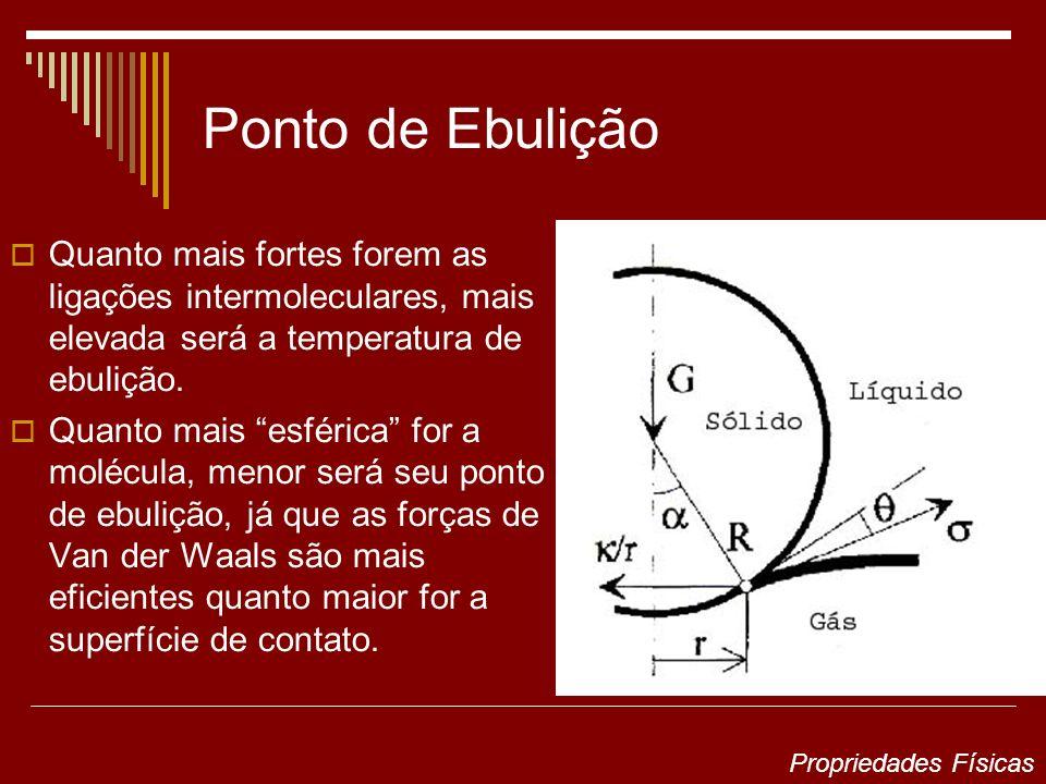 Ponto de Ebulição Quanto mais fortes forem as ligações intermoleculares, mais elevada será a temperatura de ebulição. Quanto mais esférica for a moléc