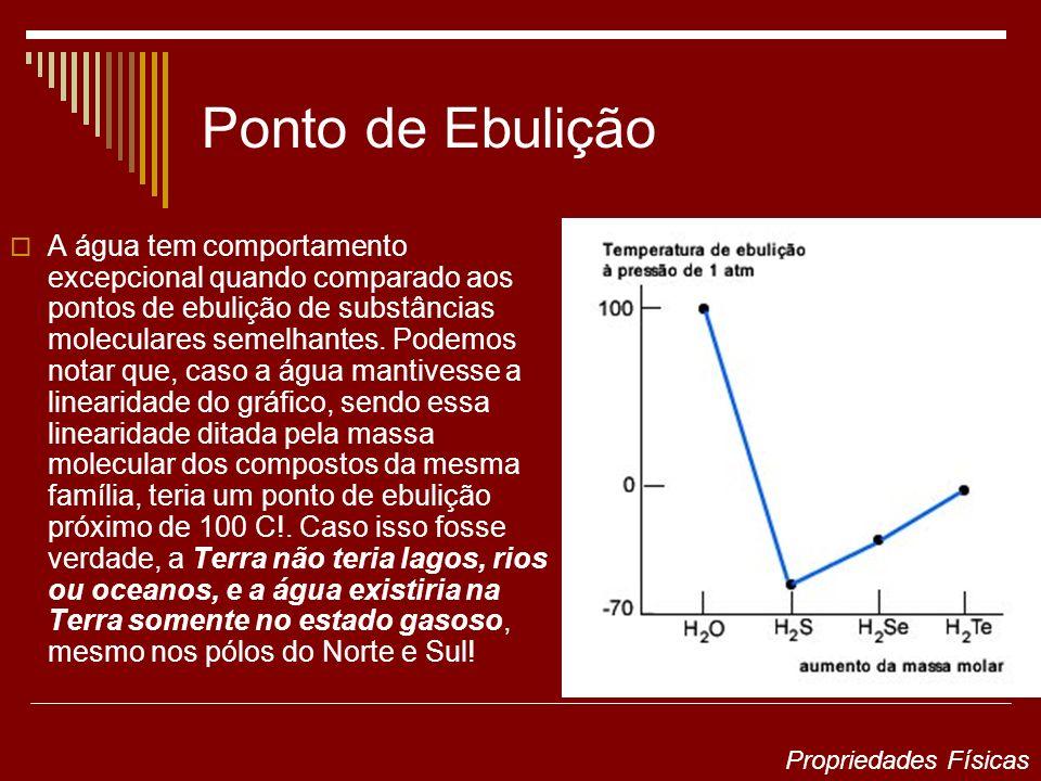 Ponto de Ebulição A água tem comportamento excepcional quando comparado aos pontos de ebulição de substâncias moleculares semelhantes. Podemos notar q