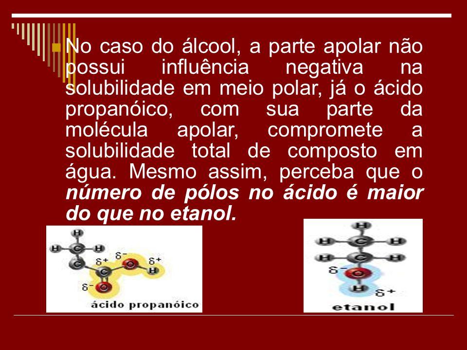 No caso do álcool, a parte apolar não possui influência negativa na solubilidade em meio polar, já o ácido propanóico, com sua parte da molécula apolar, compromete a solubilidade total de composto em água.