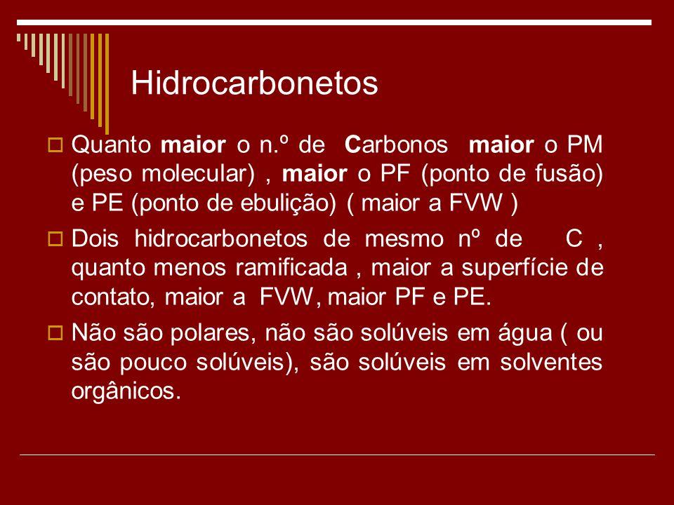 Hidrocarbonetos Quanto maior o n.º de Carbonos maior o PM (peso molecular), maior o PF (ponto de fusão) e PE (ponto de ebulição) ( maior a FVW ) Dois hidrocarbonetos de mesmo nº de C, quanto menos ramificada, maior a superfície de contato, maior a FVW, maior PF e PE.