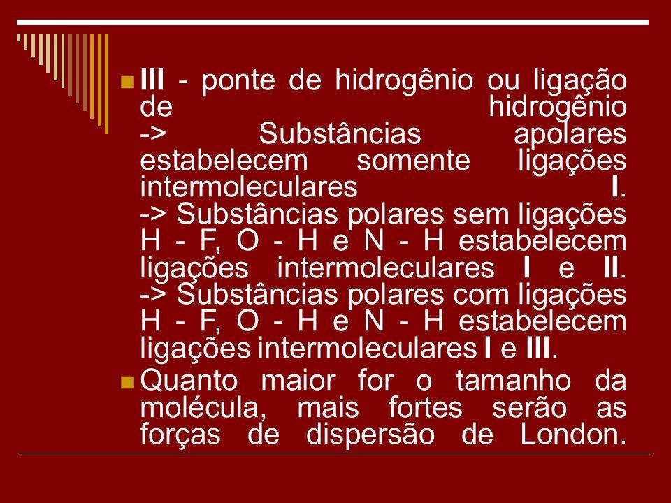 III - ponte de hidrogênio ou ligação de hidrogênio -> Substâncias apolares estabelecem somente ligações intermoleculares I.