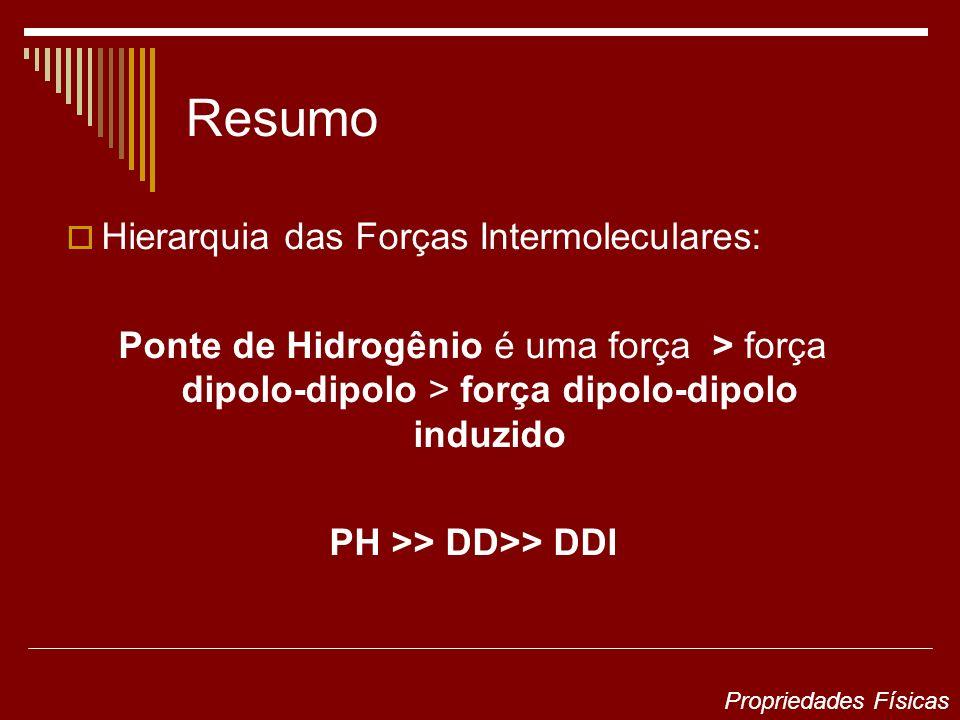 Resumo Hierarquia das Forças Intermoleculares: Ponte de Hidrogênio é uma força > força dipolo-dipolo > força dipolo-dipolo induzido PH >> DD>> DDI Propriedades Físicas