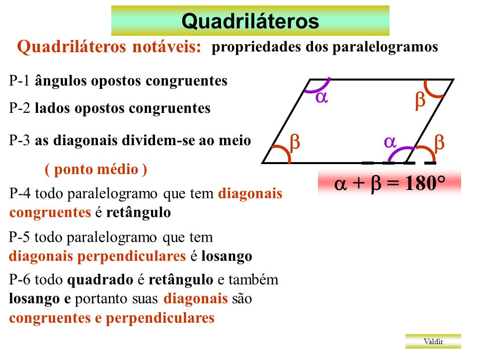 Quadriláteros Valdir Quadriláteros notáveis: propriedades dos paralelogramos P-1 ângulos opostos congruentes P-2 lados opostos congruentes P-3 as diagonais dividem-se ao meio ( ponto médio ) P-4 todo paralelogramo que tem diagonais congruentes é retângulo P-5 todo paralelogramo que tem diagonais perpendiculares é losango P-6 todo quadrado é retângulo e também losango e portanto suas diagonais são congruentes e perpendiculares M