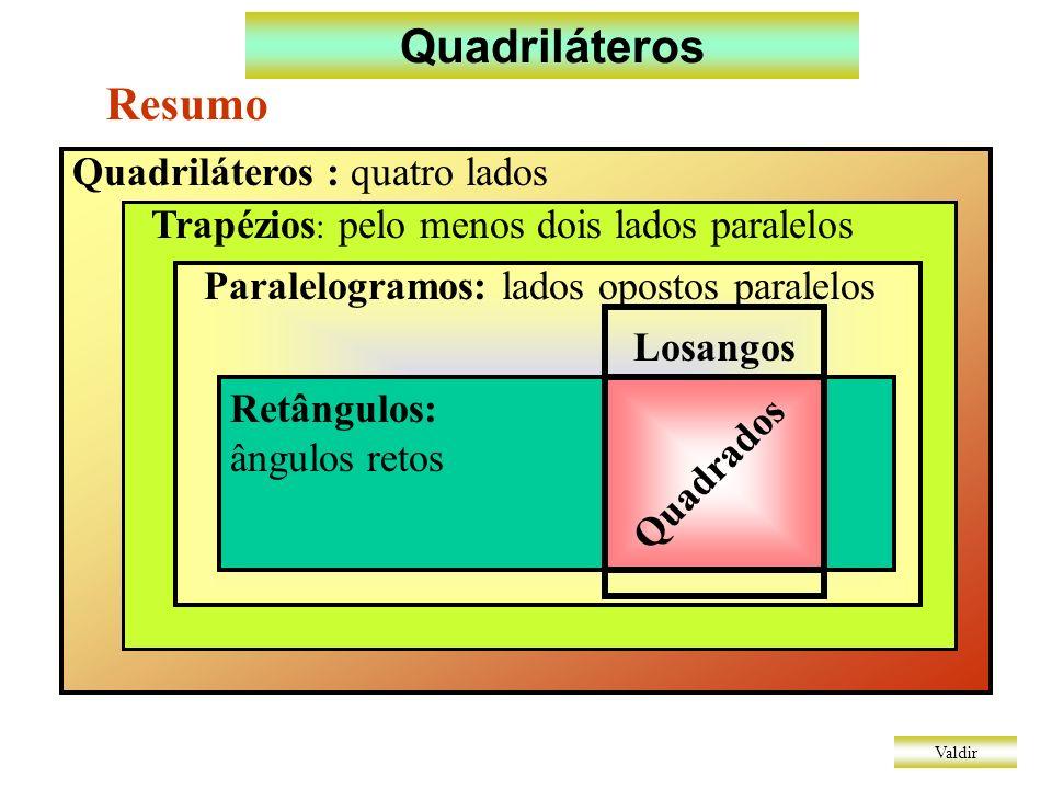 Quadriláteros Valdir Resumo Quadriláteros : quatro lados Trapézios : pelo menos dois lados paralelos Paralelogramos: lados opostos paralelos Retângulos: ângulos retos Losangos Quadrados