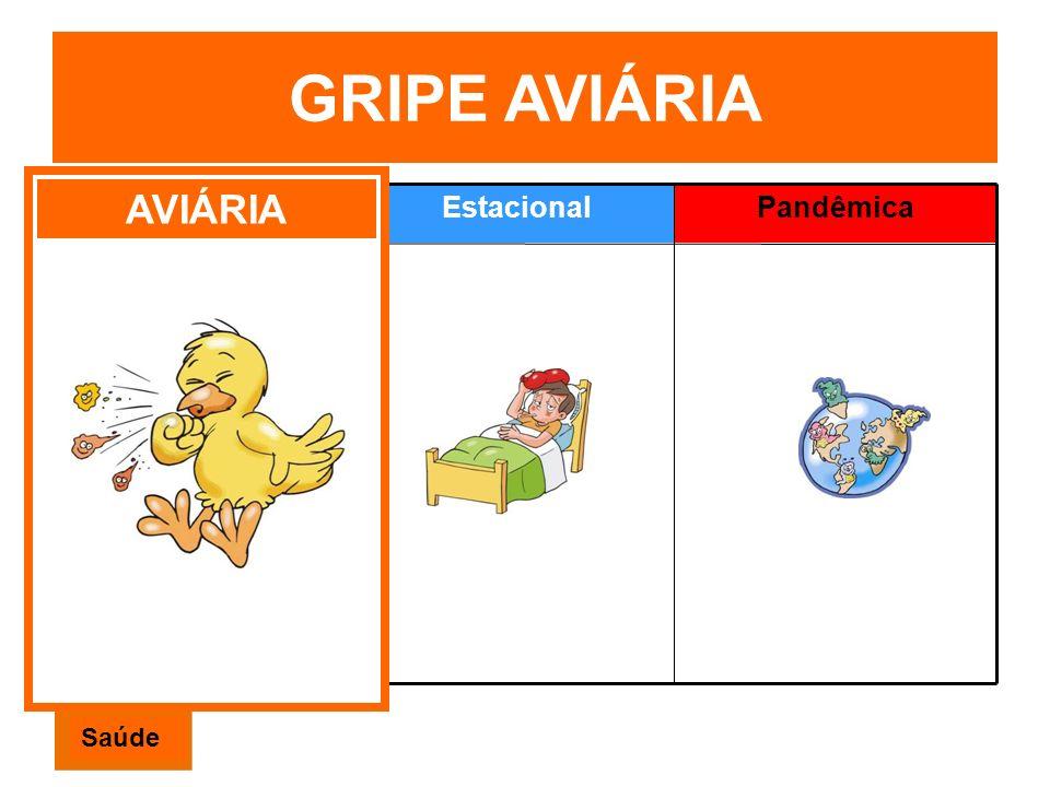 GRIPE AVIÁRIA Aviar EstacionalPandêmica AVIÁRIA Saúde