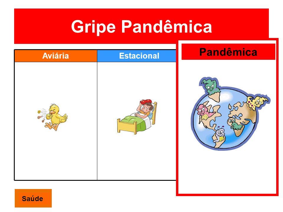 Gripe Pandêmica AviáriaEstacionalPandémica Pandêmica Saúde