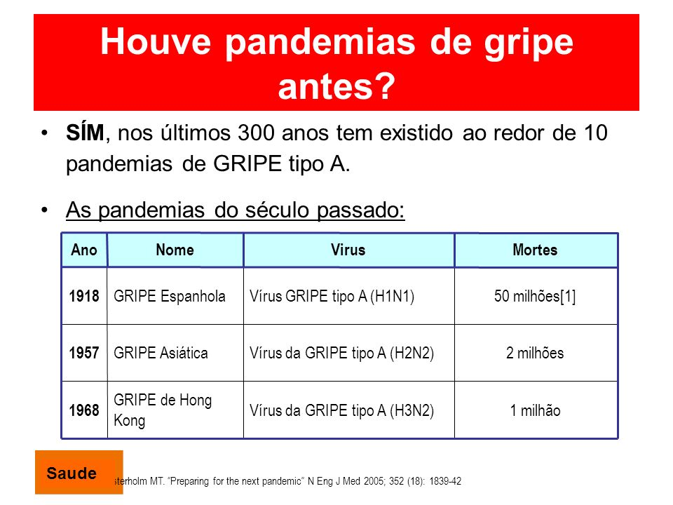 Houve pandemias de gripe antes? SÍM, nos últimos 300 anos tem existido ao redor de 10 pandemias de GRIPE tipo A. As pandemias do século passado: AnoNo