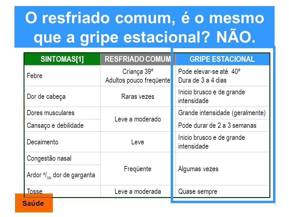Existe algum tipo de vigilância ou controle para detectar a gripe aviária no Brasil.