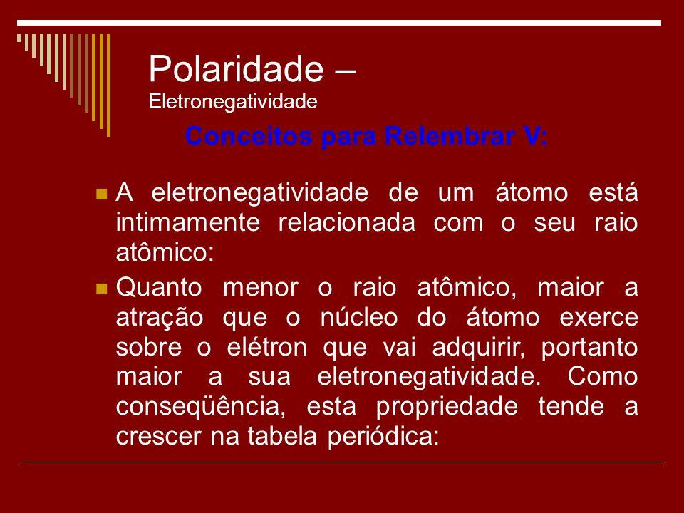 Polaridade – Eletronegatividade Conceitos para Relembrar V: A eletronegatividade de um átomo está intimamente relacionada com o seu raio atômico: Quanto menor o raio atômico, maior a atração que o núcleo do átomo exerce sobre o elétron que vai adquirir, portanto maior a sua eletronegatividade.