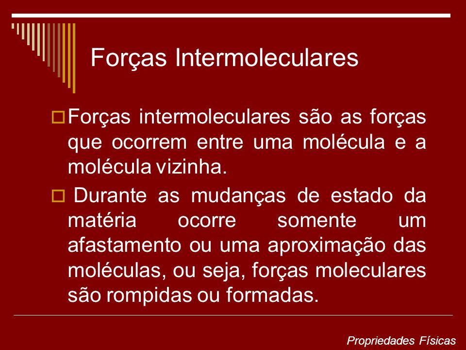 Forças Intermoleculares Forças intermoleculares são as forças que ocorrem entre uma molécula e a molécula vizinha.