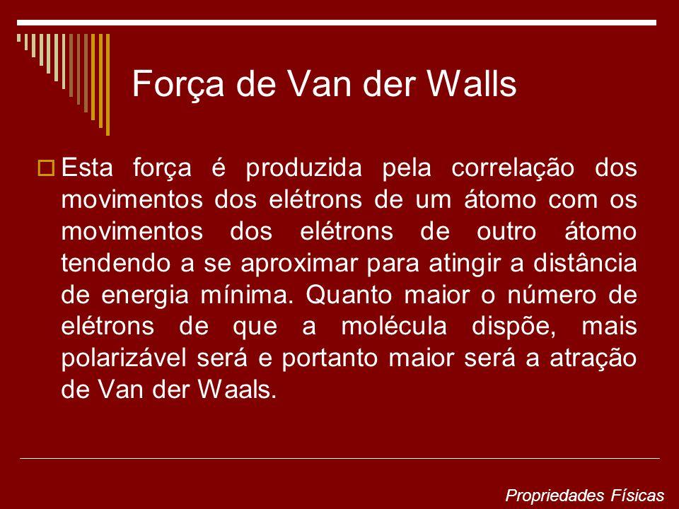 Força de Van der Walls Esta força é produzida pela correlação dos movimentos dos elétrons de um átomo com os movimentos dos elétrons de outro átomo tendendo a se aproximar para atingir a distância de energia mínima.