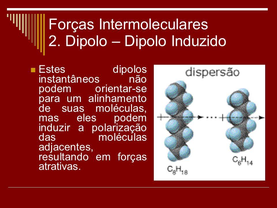 Forças Intermoleculares 2.