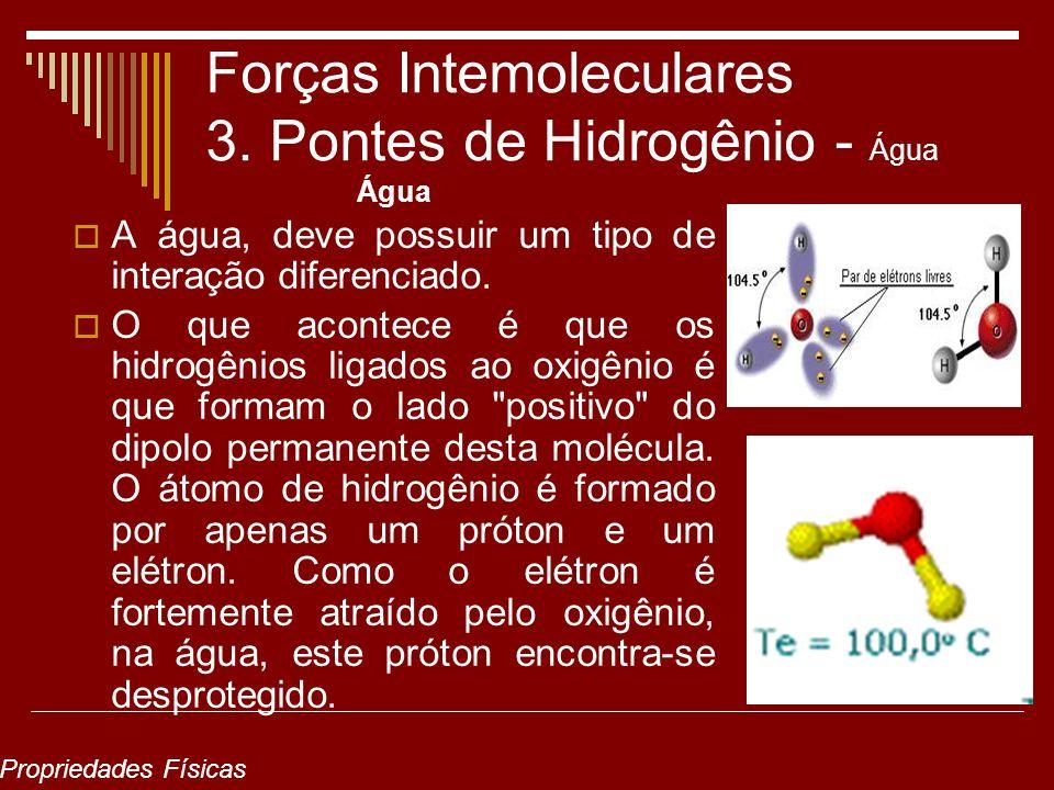 Forças Intemoleculares 3.